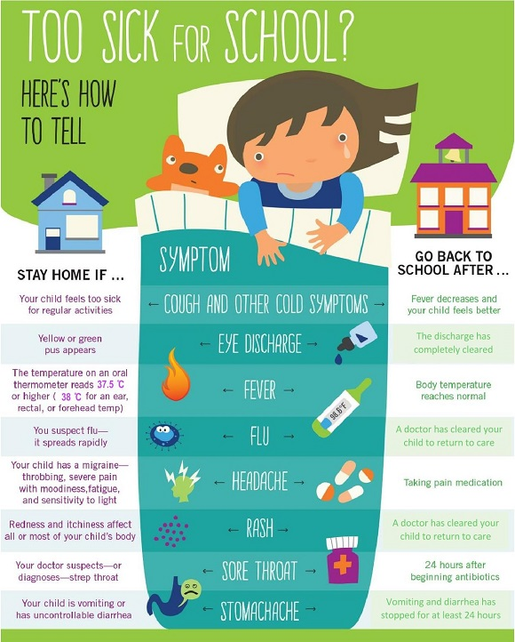 Illness in Child Care